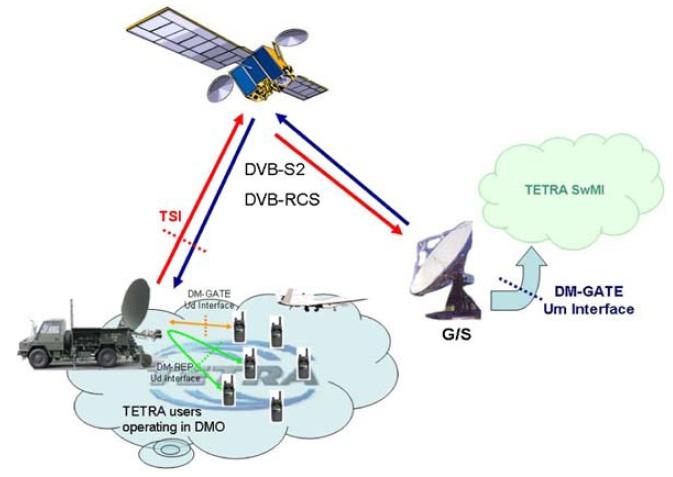 TETRA_satelite_link