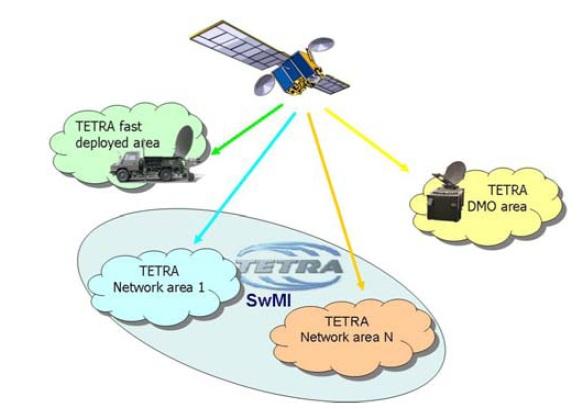 TETRA_satelite_link_diagram