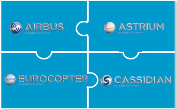 4 główne piony biznesowe Grupy EADS
