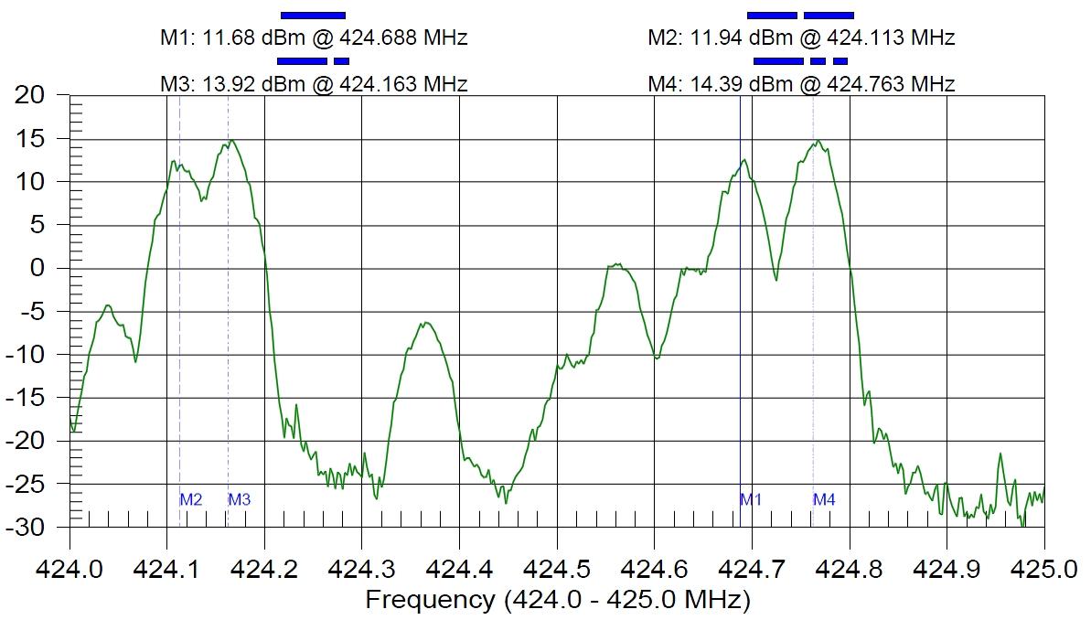 Creowave-Helsingin-energia-TETRA-repeater-Case-Study-1.jpg