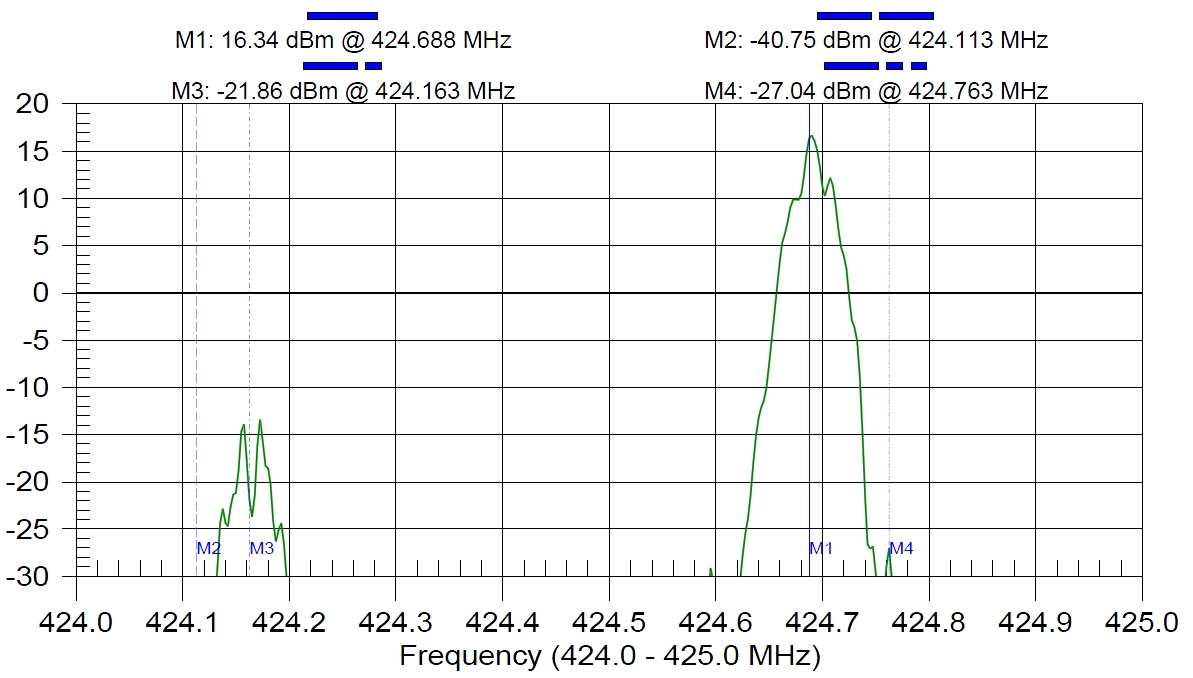 Creowave-Helsingin-energia-TETRA-repeater-Case-Study-Anritsu-SiteMaster-measurements-3.jpg