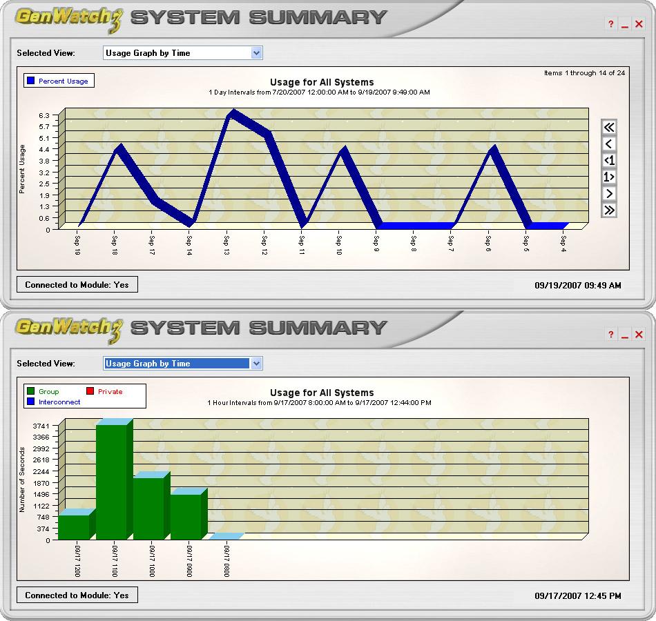 Genesis-Zaawansowane-raportowanie-w-systemie-Dimetra-IP-Motorola-TETRA.jpg