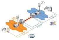 schemat-bramy-dla-systemow-PMR-TETRA-i-TETRAPOL-Siemens-Szwajcaria-small.jpg