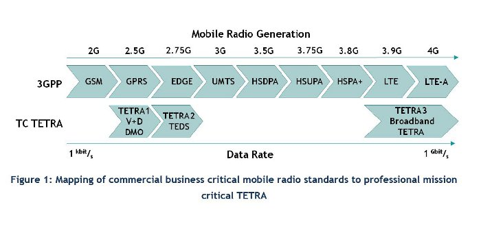 Mapping-of-commercial-critical-mobile-radioto-TETRA-small.JPG