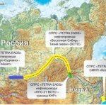 Najdłuższy rurociąg świata wyposażony w łączność TETRA