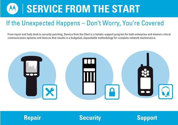 service-from-the-start-infografika-motorola-solutions