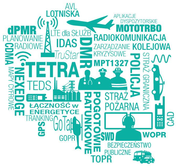 radioexpo-mapa-polski-zakres-tematyczny