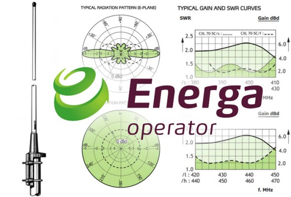 ENERGA-OPERATOR - antena dookólna