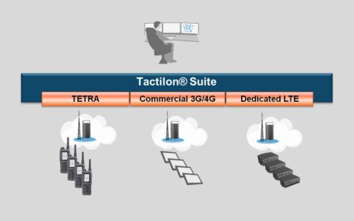 Schemat Tactilon Suite